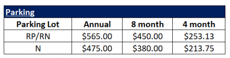 Parking fees 2019-2020