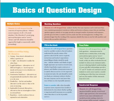 Basic Question Design