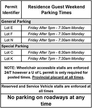 Guest Parking Times