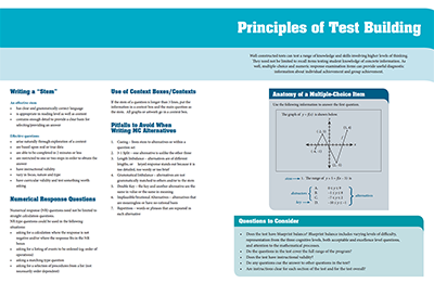 Principles of Test Design