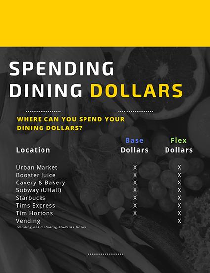 Spending Dining Dollars