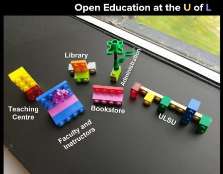 Open Education Working Group