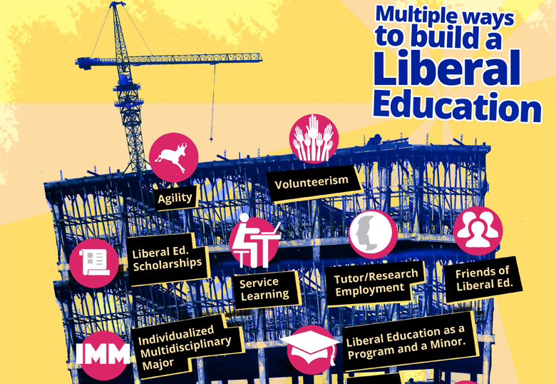 liberal education Newman's idea of liberal education is an idea developed from plato, aristotle, augustine, aquinas, and many other great thinkers of history for newman, liberal education is an education that makes us more human .